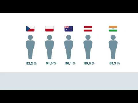 Tourismus Monitor Schweiz 2017: Schweiz Tourismus erstellt alle 4 Jahre eine Tourismusstatistik