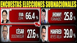 Primeras encuestas Elecciones Subnacionales–07 De marzo 2021
