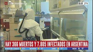 Coronavirus: 3 nuevos muertos y 327 nuevos infectados en Argentina