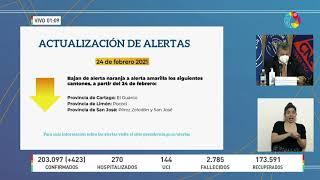 Actualización COVID19 - Martes 23 Febrero 2021 (Costa Rica)