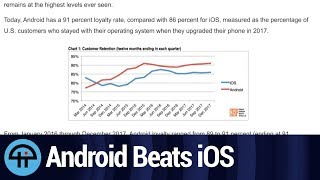 Android Users More Loyal Than iOS Users