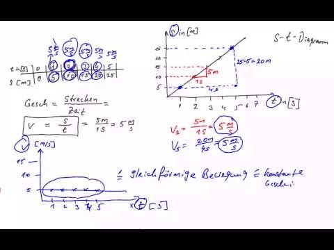 physik f berechnen drehzahl berechnen mathe physik motor. Black Bedroom Furniture Sets. Home Design Ideas