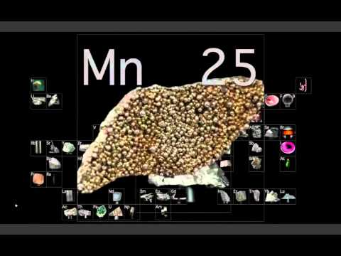 Download youtube mp3 periodic table of elements song sped up download youtube to mp3 the elements song urtaz Gallery