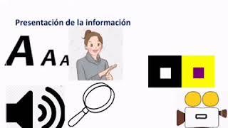 TALLER ESTRATEGIAS DE INTERVENCIÓN EN ESTUDIANTES CON DISCAPACIDAD