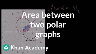 Area between two polar graphs