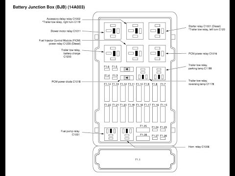 94 Ford Ranger 2 3l Fuse Box Diagram further Ford Transit Interior Parts together with Ford F 250 Neutral Safety Switch Wiring Diagram further Ford Focus Serpentine Belt Diagram additionally Watch. on location of fuse box on ford transit