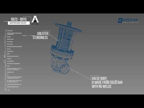 BBZQ Bardiani - Mô Hình 3D Van Bardiani
