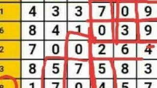 Trick Kerala lottery. ????? Kerala Lottery Guessing today | win.win.546 | 06.01.2020