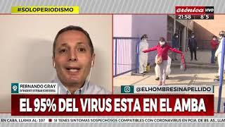 Fernando Gray en Solo Periodismo: