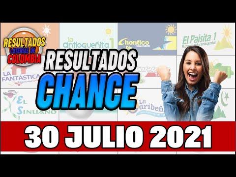 Resultados Chances del Viernes 30 de julio de 2021 Chance