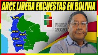 Partido de Evo Lidera Encuestas en Bolivia Con el 31,6% - La Derecha Preocupada