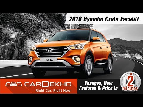 2018 Hyundai Creta Facelift | Changes, New Features and Price | #In2Mins