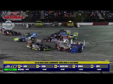 HIGHLIGHTS: The World Figure 8 at the Indianapolis Speedrome