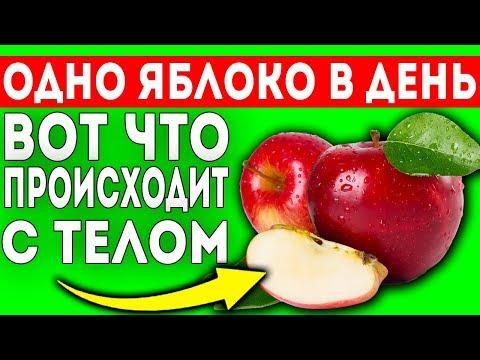 ОТКРОЙТЕ ДЛЯ СЕБЯ! Начните съедать по яблоку в день и увидите, что будет с вашим телом photo