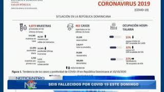 Salud Pública reporta seis fallecimientos por #coronavirus