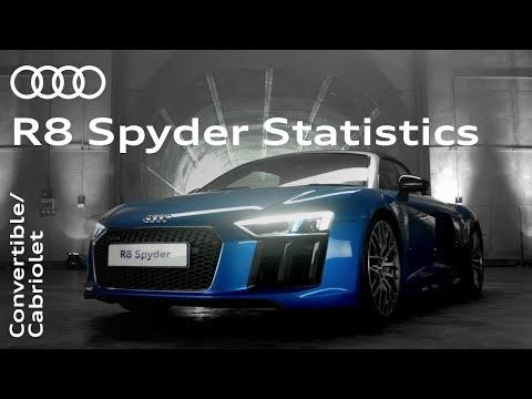 Audi R8 Spyder 2016: Vital statistics