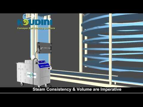 Spiral Cooling Conveyor Steam Cleaner