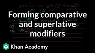 Forming the comparative and superlative | Modifiers | The parts of speech