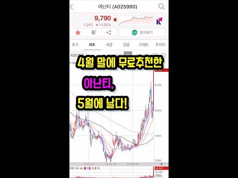 💎가투로 추천종목-아난티.급등 +20% 수익실현!