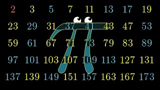 Pi hiding in prime regularities
