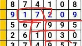 Trick Kerala lottery.????? | Kerala Lottery Guessing today | shree Sakthi-191 | 07.01.2020