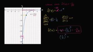 Exponential from graph with negative initial value