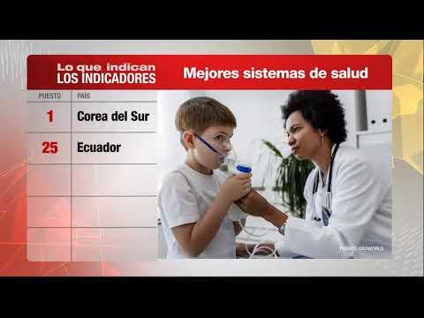 Segun la revista CEO World el sistema de salud nacional es el cuarto en America Latina