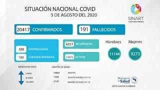 Actualizacion COVID19 - Miercoles 05 Agosto 2020 (Costa Rica)