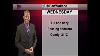 Local Weather Outlook - Wednesday February 5th 2020
