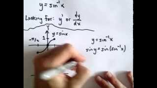The Derivative of Inverse Sine or y = arcsin x