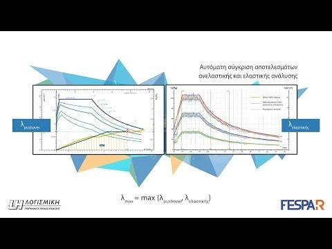 FespaR - Σύγκριση αποτελεσμάτων ανελαστικής και ελαστικής ανάλυσης