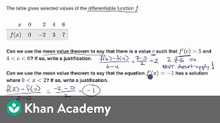 Justifying the mean value theorem example