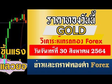 ราคาทองคำวันนี่-30864-เทรดทอง-