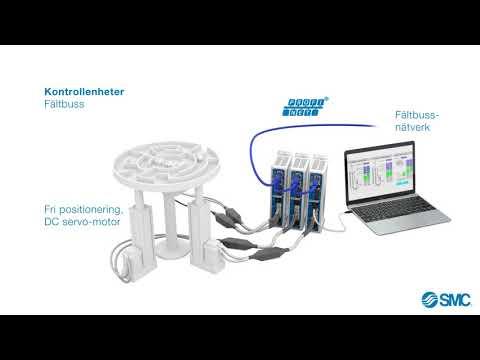 Kraft och precision med LE-servo, elektriska linjärenheter från SMC