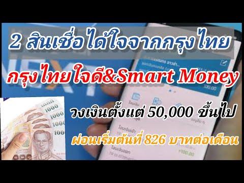 2-สินเชื่อจากกรุงไทย-กรุงไทยใ