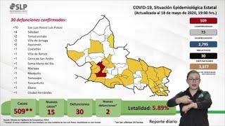 SLP supera los 500 casos de Covid-19; van 30 muertes.