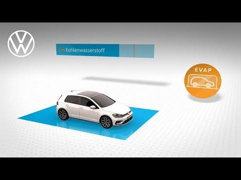 Näher am Realverbrauch: WLTP erklärt von Volkswagen