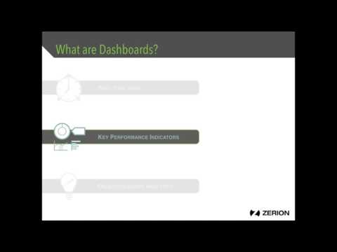 Setting Up Real-Time Dashboards