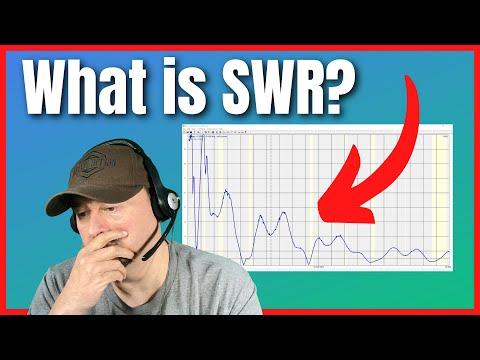 Understanding Return Loss and SWR for Ham Radio Antennas