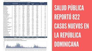 Salud Pública reportó 822 casos nuevos en el boletín 420 de la República Dominicana