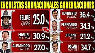 Encuestas Elecciones Subnacionales Gobernaciones–07 de marzo 2021