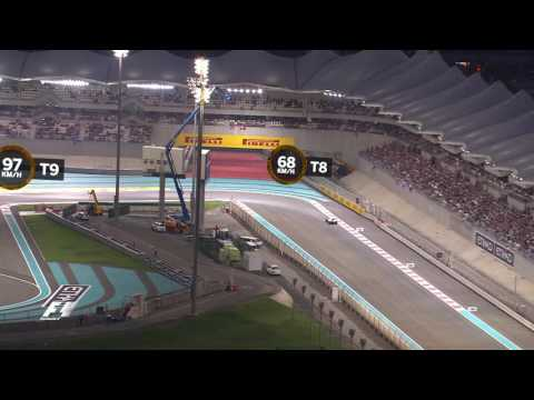 A Bird's Eye View Of Yas Marina Circuit | Abu Dhabi Grand Prix 2016