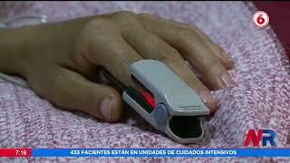 Costa Rica alcanza el índice de reproducción del Covid 19 más acelerado de los últimos días