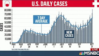Expert on Trump's Executive Order Enabling Him To Fire Fauci | MSNBC