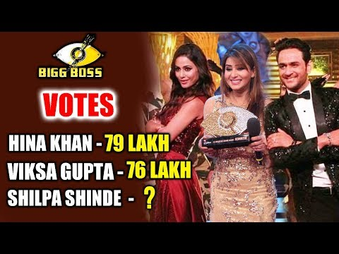 connectYoutube - Shilpa Shinde, Hina Khan, Vikas Gupta VOTE COUNT | Bigg Boss 11 Winner Shilpa Shinde