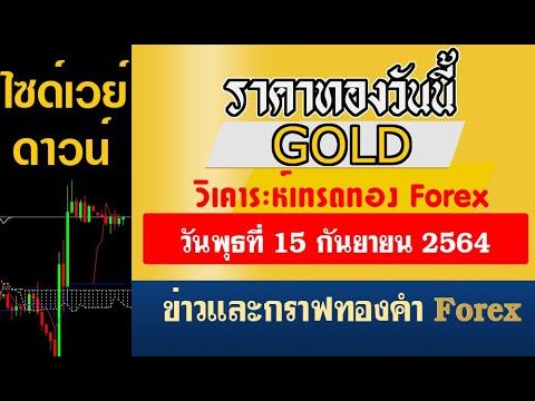 ราคาทองคำวันนี่-15964-เทรดทอง-