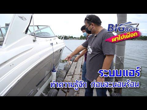 ระบบแอร์-ที่นิยมใช้กันในเรือ-[