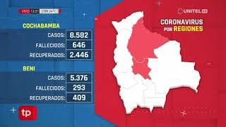 Conozca los últimos datos de casos positivos de Covid – 19 en todo el país