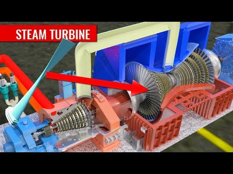 How does a Steam Turbine Work ?
