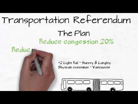 Understanding Congestion and Metro Vancouver's Transit Referendum